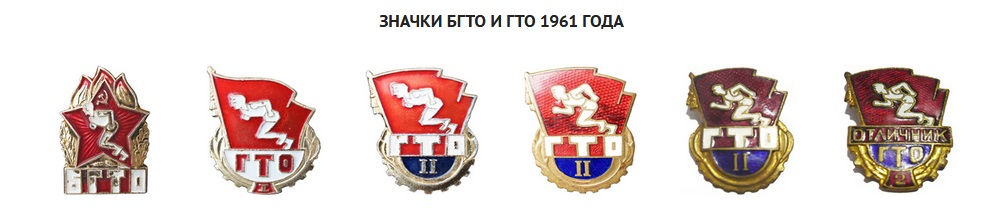 История ГТО
